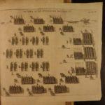 1630 1ed De Militia Equestri Hugo Illustrated Military War Battle Formation RARE