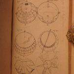 1680 On Horology Clocks Watches Sundials Navigation Compass Illustrated Physics