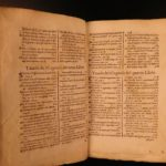 1621 Fabio Albergati on DUELING Italian Bandit LAW Milan in Medieval Manuscript