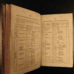 1804 1ed EARLIEST American Revenue Laws Finance Trade Navy Economics Taxes