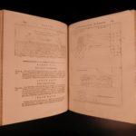 1750 1st ed Jeaurat ART Treaty on Perspective Illustrated Architecture Geometry