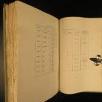 1907 1ed Fleischmann SIGNED Norway HUNTING Polar Arctic Voyage Meteorology MAP