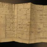 1686 EUCLID Elements ENGLISH Greek Mathematics Geometry Science Barrow RARE