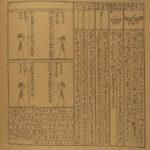 1894 1ed Egyptian Book of Dead EGYPT Mythology Mummies Hieroglyphics PAGAN Rites