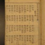 1780 Japanese Kyoto Travel Guide Edo JAPAN Woodblock Print Miyako Illustrated