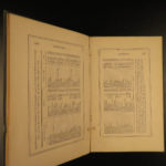 1864 Civil War Constitution of United States Declaration Independence Spalding