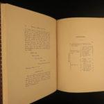 1864 Bibliomania Book Madness Dibdin Rare Book Collecting EXQUISITE Fine Binding