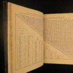 1858 History of Indian Sepoy Mutiny British East India Company Illustrated 2v