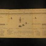 1865 Infantry Tactics Civil War General Silas Casey Brigade Illustrated 3v RARE